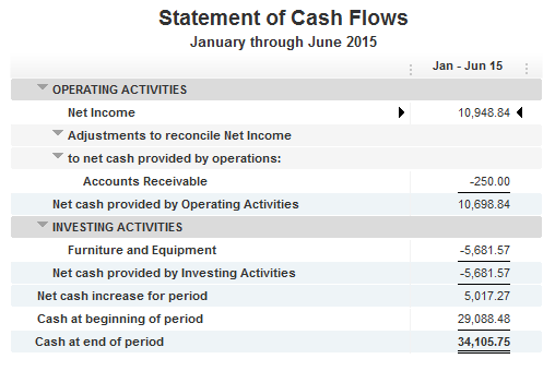 Cash_Flow_Capture.png