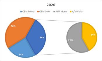Market_Shares_2020.png