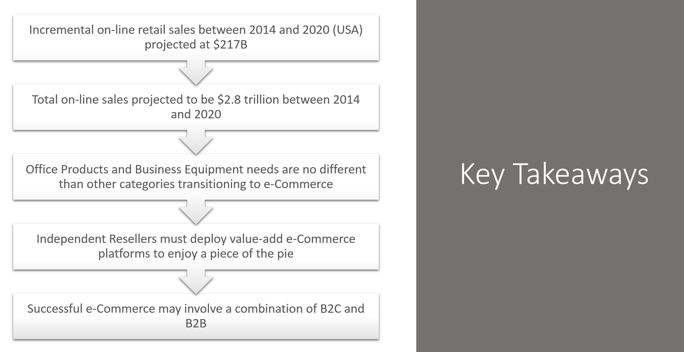 Ecommerce Key Takeaways.png
