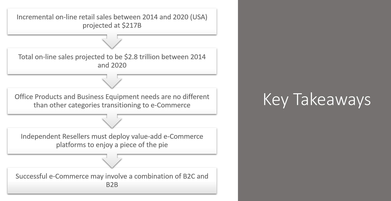 Ecommerce Key Takeaways.png