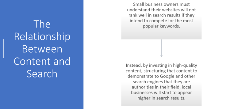 The Relationship Between Content & Search.png