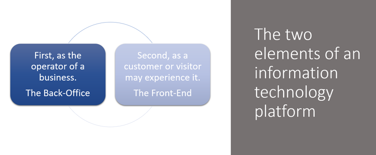 The Two Elements of an IT Platform.png