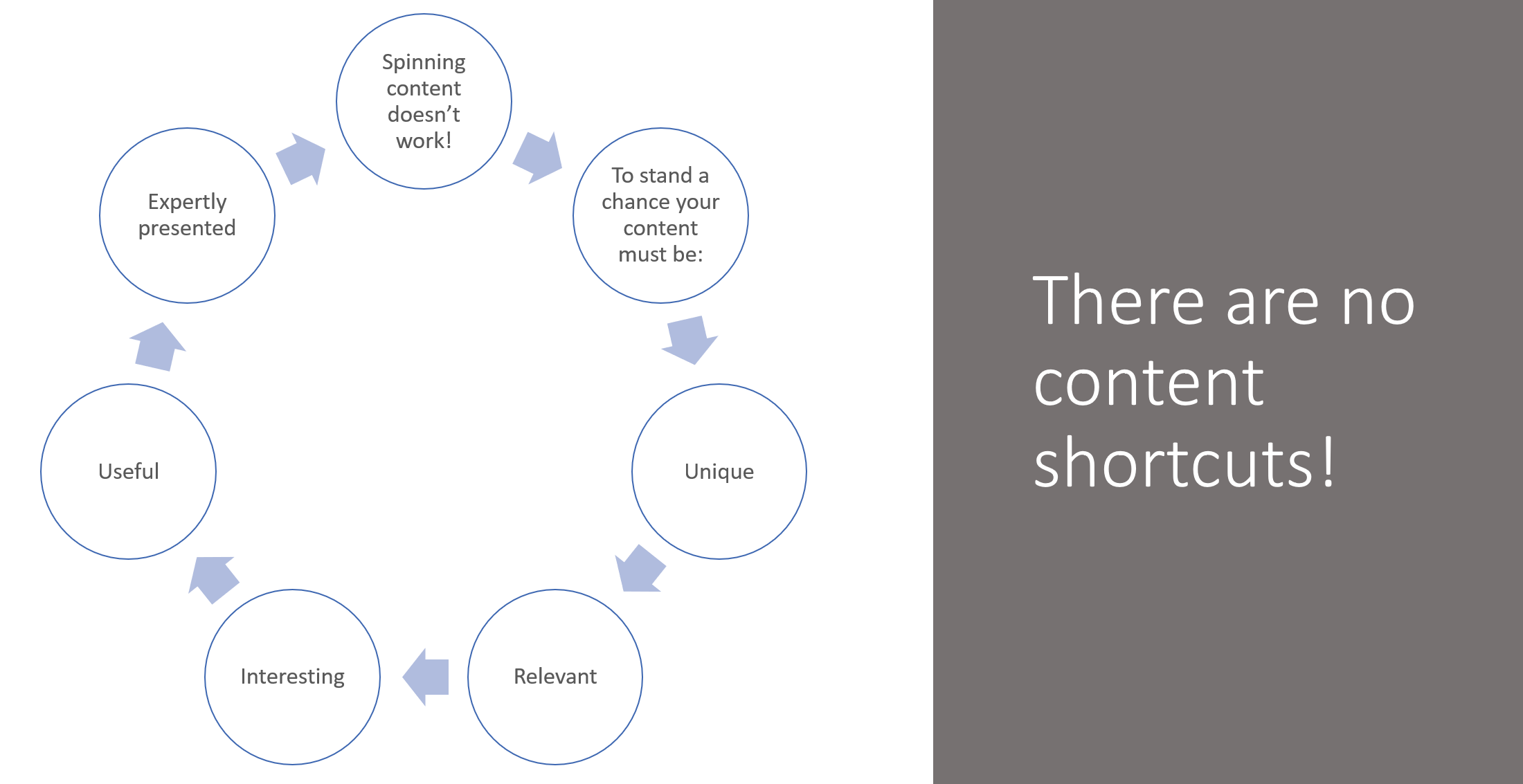 There are no content shortcuts.png